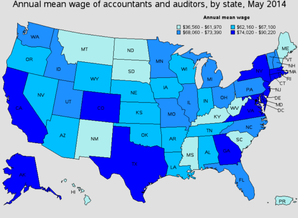 Accounting Salaries by State