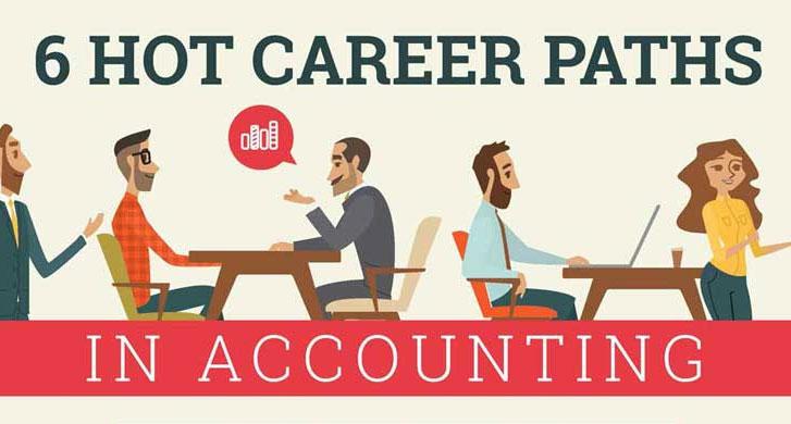 big 4 accounting firm career path
